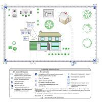 Схема монтажа системы охраны периметра загородного дома (эконом-вариант)